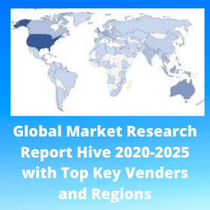 New Research Report: Kiteboarding Equipment Market Trends Analysis, Demand and Growth Factors Impact Analysis 2020-2025| Best Kiteboarding, Cabrinha, F-ONE, Naish International – 3rd Watch News