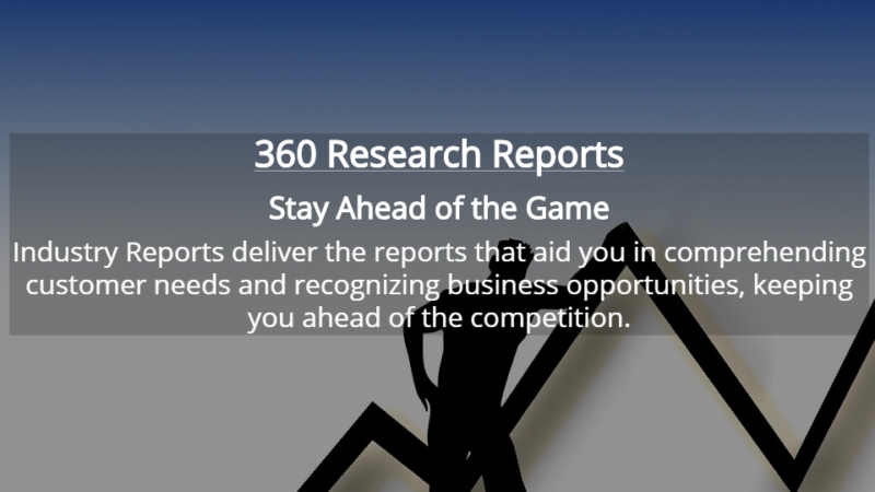 COVID19 Impact Analysis: Wakeboarding Equipment Market 2020 Industry Demand, Share, Global Trend, Industry … – Adify Media News