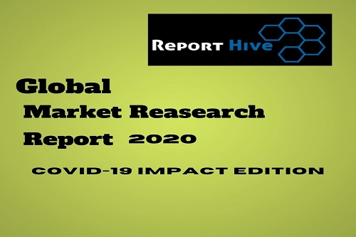Global Wakeboarding Equipment Market 2020 (impact of COVID-19) | Competitors, Growth, Size, Share, CAGR | Eyson Lifesaving Equipment, Ronix, Hyperlite – Scientect