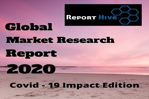COVID-19 Impact ON Wave Windsurf Sails Market Insight and Professional Survey Report 2020 | Gun Sails(Germany), Maui sails(USA), Simmer(USA) – PRnews Leader